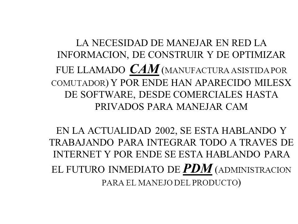 CAD MINORIAS Y PRIVADO AUTOCAD MASAS; SE HA SEGUIDO DESARROLLANDO HASTA TENER LA VERSION 2002 EL MUNDO TIENE APROXIMADAMENTE 2000 COMPAÑIAS GRANDES Y