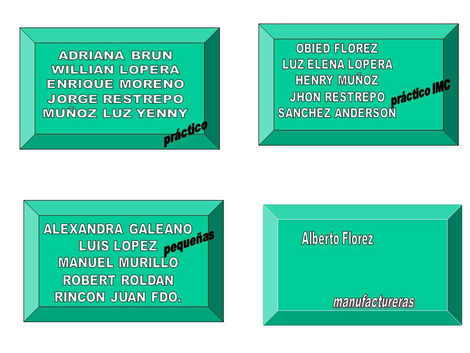 ECONOMÍA DE ESCALA DESECONOMIA DE ESCALA TASA DE PRODUCCIÓN ( PACIENTES POR CAMA) COSTO UNITARIO PROMEDIO ($$ POR PACIENTE) HOSPITAL DE 250 CAMAS HOSPITAL DE 500 CAMAS HOSPITAL DE 750 CAMAS