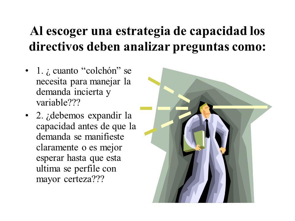 CAPACIDAD LA CAPACIDAD EXCESIVA PUEDE SER TAN FATAL COMO LA CAPACIDAD INSUFICIENTE