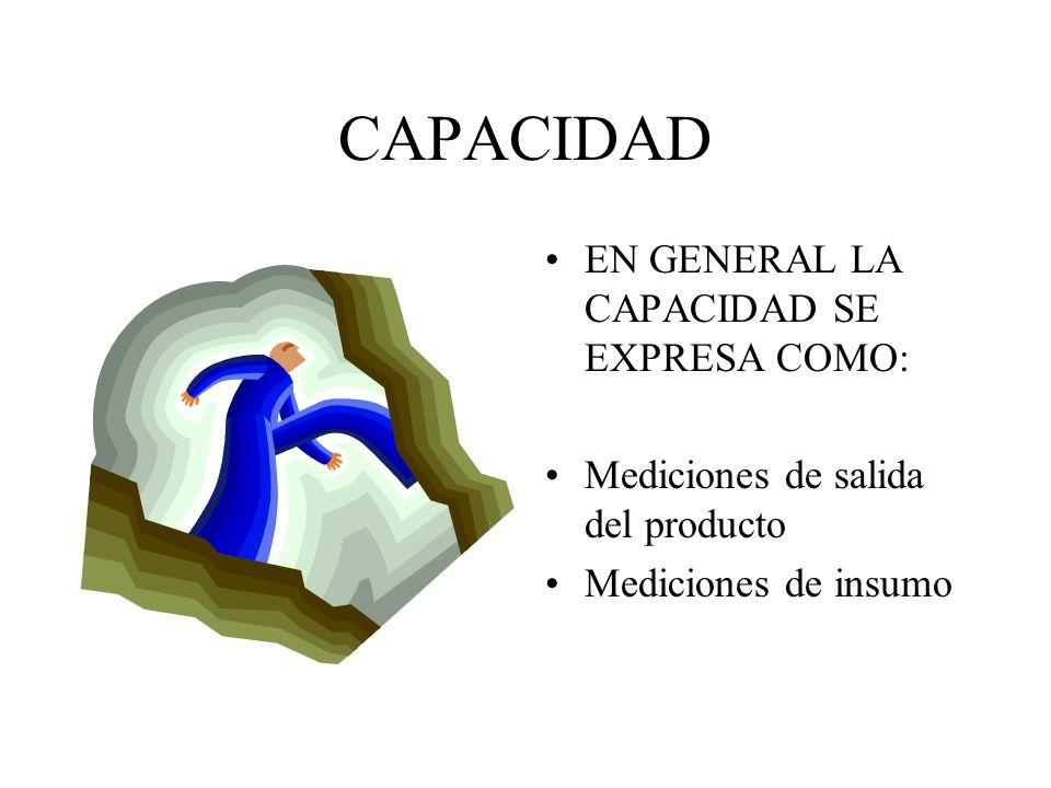MEDICIONES DE LA CAPACIDAD HOSPITALES: Número de pacientes que pueden ser tratados cada día COMERCIANTE MINORISTA: Ventas Anuales AEROLINEA: Número de