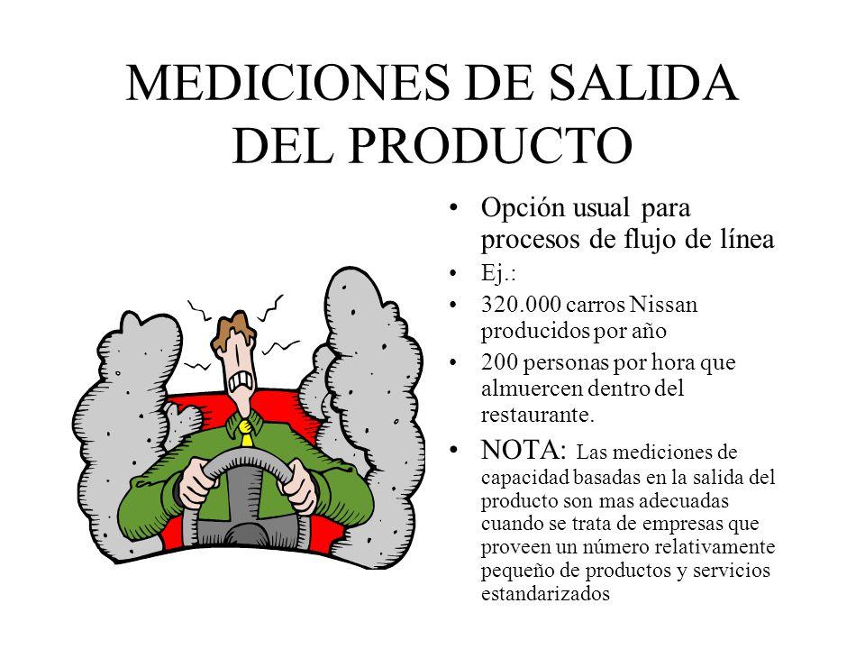 CAPACIDAD EN GENERAL LA CAPACIDAD SE EXPRESA COMO: Mediciones de salida del producto Mediciones de insumo