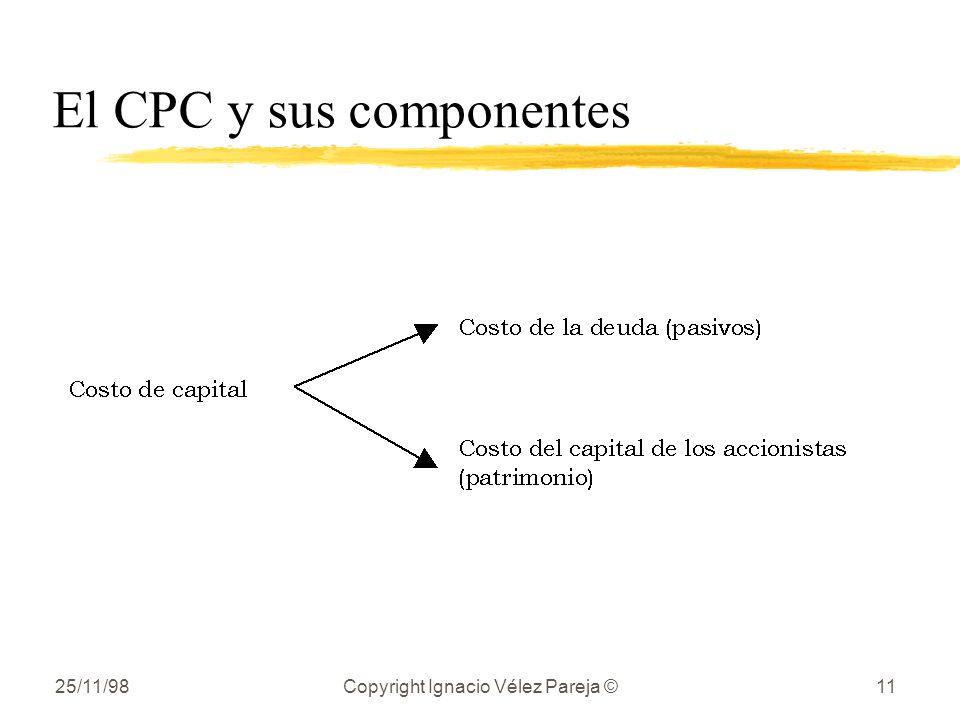 25/11/98Copyright Ignacio Vélez Pareja ©11 El CPC y sus componentes