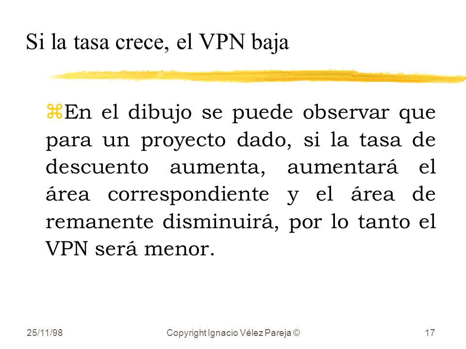 25/11/98Copyright Ignacio Vélez Pareja ©17 Si la tasa crece, el VPN baja zEn el dibujo se puede observar que para un proyecto dado, si la tasa de descuento aumenta, aumentará el área correspondiente y el área de remanente disminuirá, por lo tanto el VPN será menor.