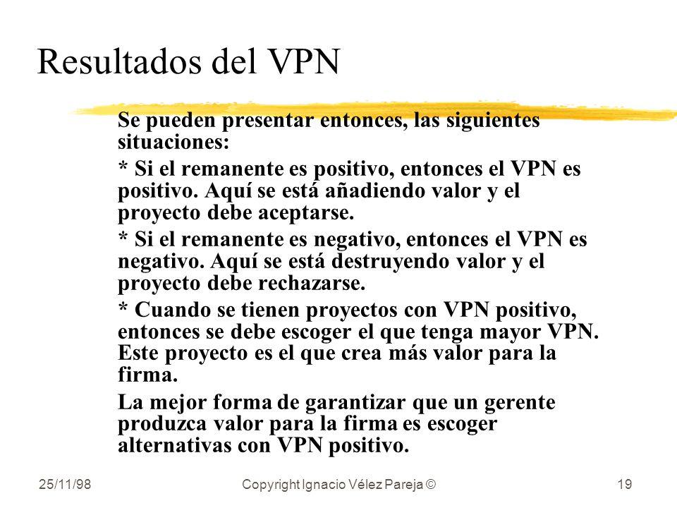 25/11/98Copyright Ignacio Vélez Pareja ©19 Resultados del VPN Se pueden presentar entonces, las siguientes situaciones: * Si el remanente es positivo, entonces el VPN es positivo.