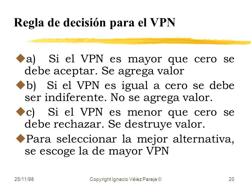 25/11/98Copyright Ignacio Vélez Pareja ©20 Regla de decisión para el VPN ua) Si el VPN es mayor que cero se debe aceptar. Se agrega valor ub) Si el VP