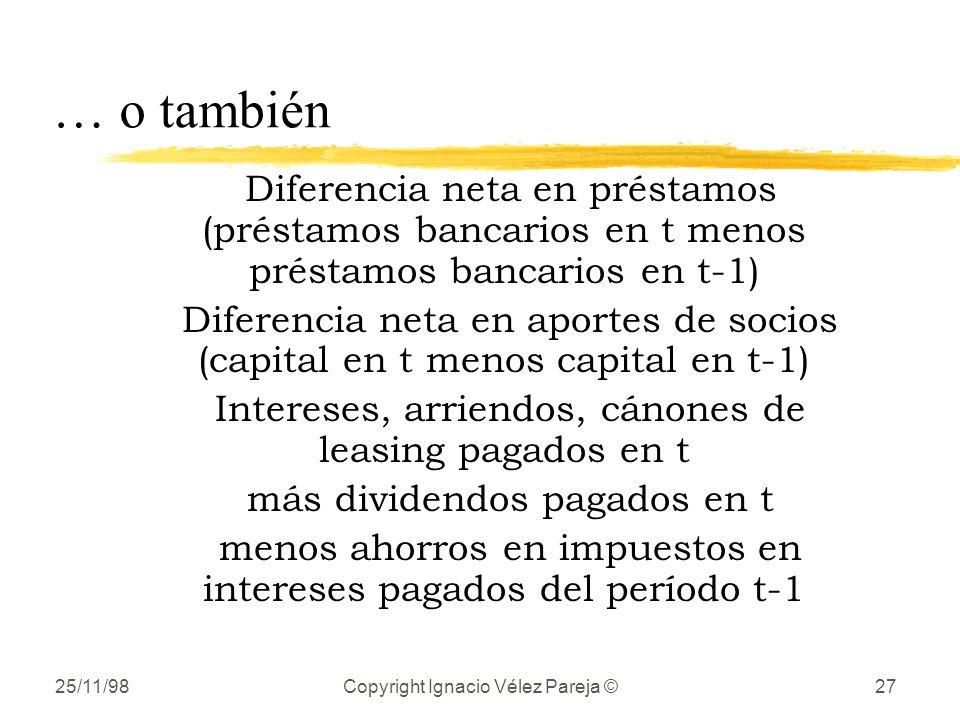 25/11/98Copyright Ignacio Vélez Pareja ©27 … o también Diferencia neta en préstamos (préstamos bancarios en t menos préstamos bancarios en t-1) Difere