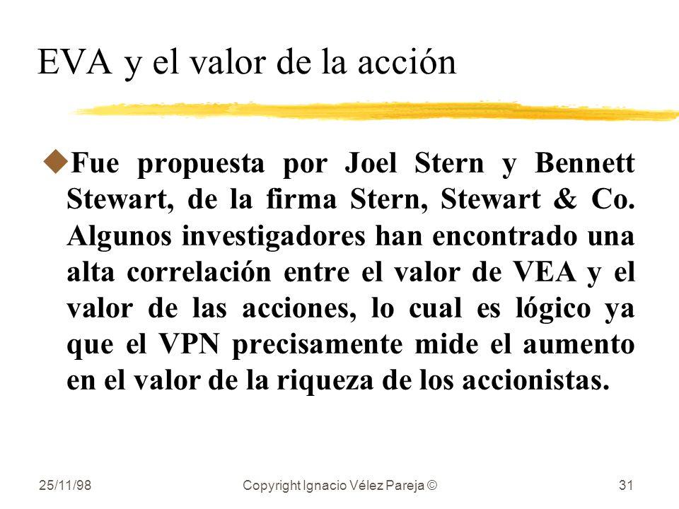 25/11/98Copyright Ignacio Vélez Pareja ©31 EVA y el valor de la acción uFue propuesta por Joel Stern y Bennett Stewart, de la firma Stern, Stewart & Co.