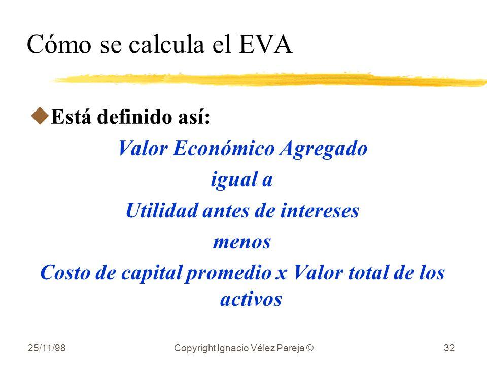 25/11/98Copyright Ignacio Vélez Pareja ©32 Cómo se calcula el EVA uEstá definido así: Valor Económico Agregado igual a Utilidad antes de intereses menos Costo de capital promedio x Valor total de los activos