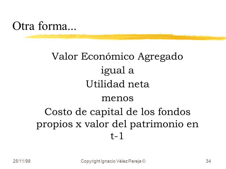 25/11/98Copyright Ignacio Vélez Pareja ©34 Otra forma... Valor Económico Agregado igual a Utilidad neta menos Costo de capital de los fondos propios x