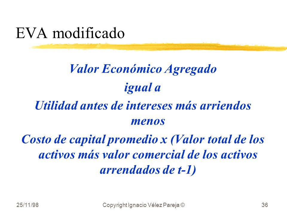 25/11/98Copyright Ignacio Vélez Pareja ©36 EVA modificado Valor Económico Agregado igual a Utilidad antes de intereses más arriendos menos Costo de ca