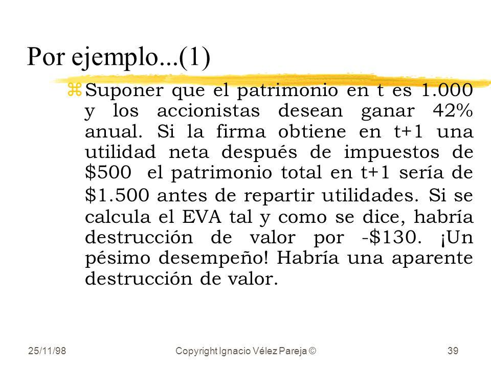 25/11/98Copyright Ignacio Vélez Pareja ©39 Por ejemplo...(1) zSuponer que el patrimonio en t es 1.000 y los accionistas desean ganar 42% anual. Si la