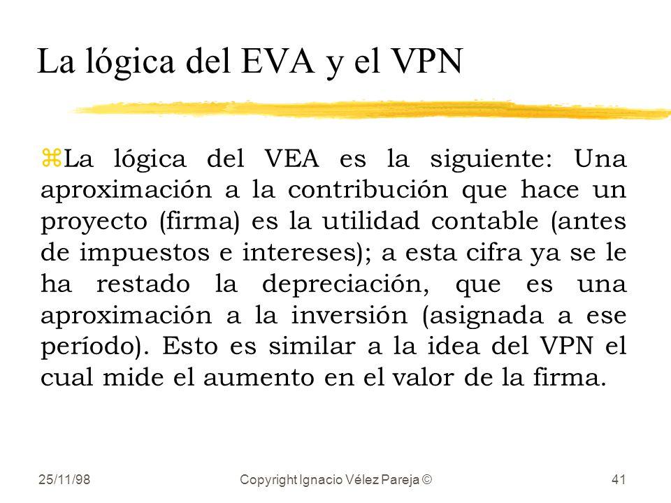25/11/98Copyright Ignacio Vélez Pareja ©41 La lógica del EVA y el VPN zLa lógica del VEA es la siguiente: Una aproximación a la contribución que hace un proyecto (firma) es la utilidad contable (antes de impuestos e intereses); a esta cifra ya se le ha restado la depreciación, que es una aproximación a la inversión (asignada a ese período).