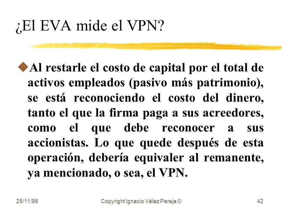 25/11/98Copyright Ignacio Vélez Pareja ©42 ¿El EVA mide el VPN? uAl restarle el costo de capital por el total de activos empleados (pasivo más patrimo