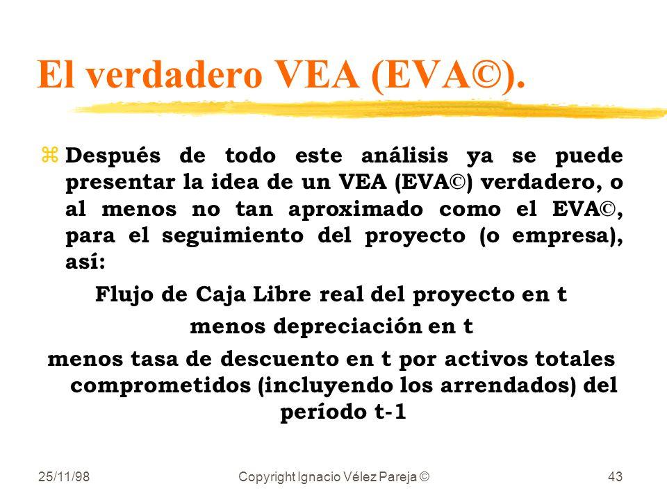 25/11/98Copyright Ignacio Vélez Pareja ©43 El verdadero VEA (EVA©). z Después de todo este análisis ya se puede presentar la idea de un VEA (EVA©) ver