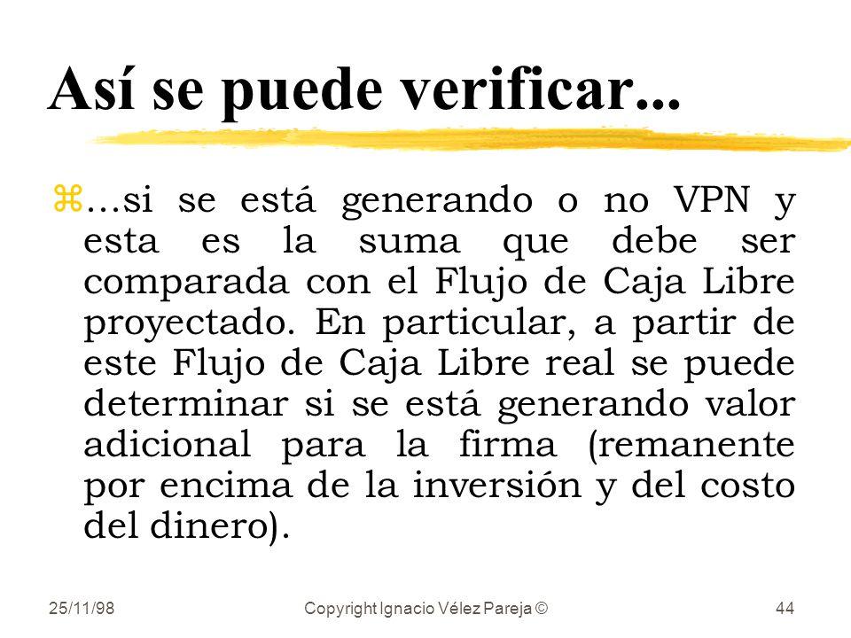 25/11/98Copyright Ignacio Vélez Pareja ©44 Así se puede verificar... z...si se está generando o no VPN y esta es la suma que debe ser comparada con el