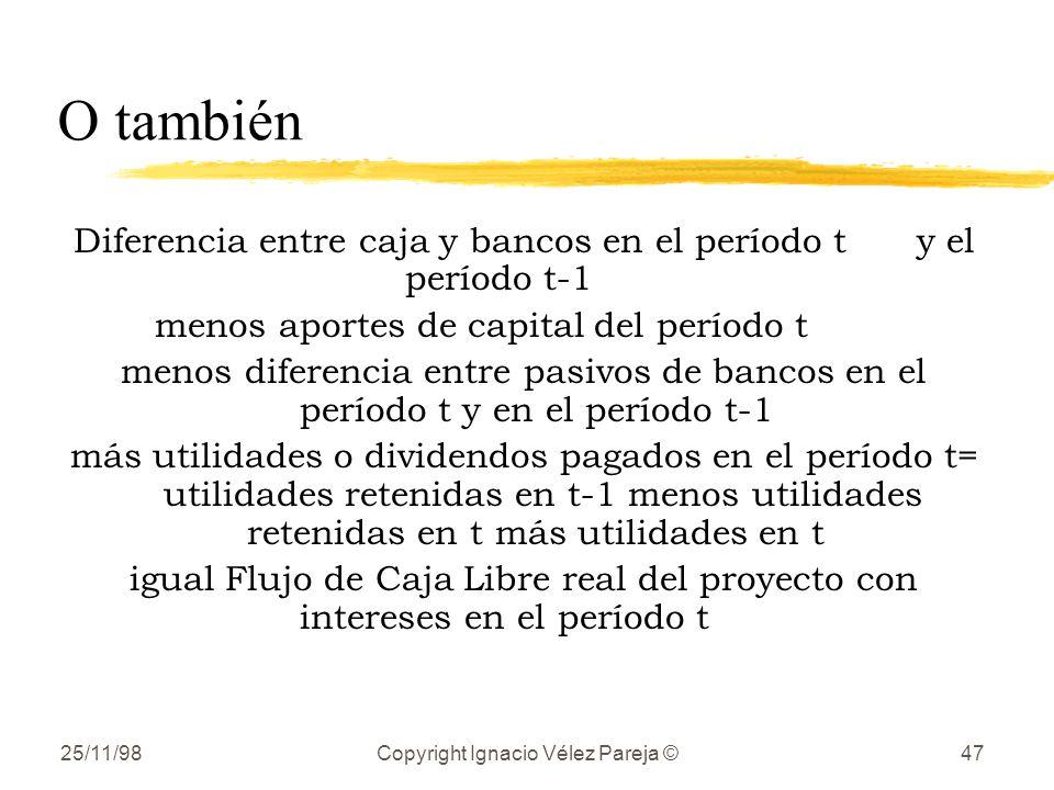 25/11/98Copyright Ignacio Vélez Pareja ©47 O también Diferencia entre caja y bancos en el período ty el período t-1 menos aportes de capital del perío