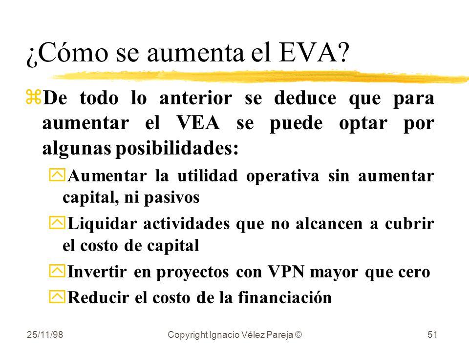 25/11/98Copyright Ignacio Vélez Pareja ©51 ¿Cómo se aumenta el EVA? zDe todo lo anterior se deduce que para aumentar el VEA se puede optar por algunas