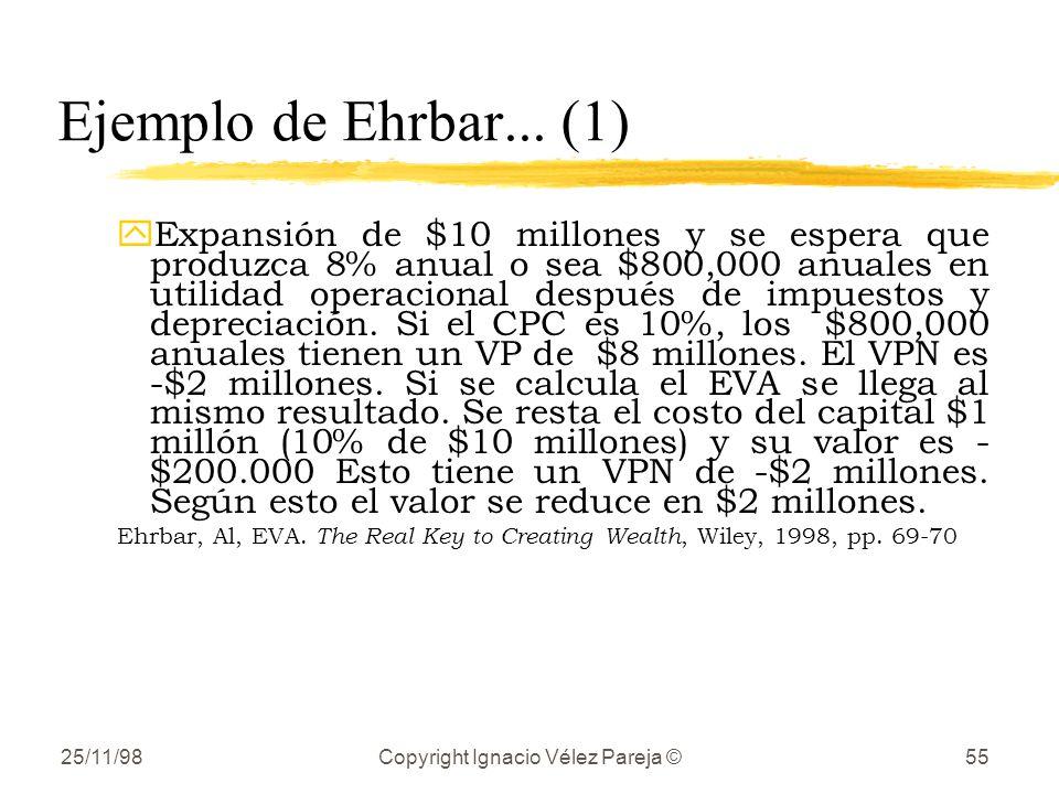 25/11/98Copyright Ignacio Vélez Pareja ©55 Ejemplo de Ehrbar... (1) yExpansión de $10 millones y se espera que produzca 8% anual o sea $800,000 anuale