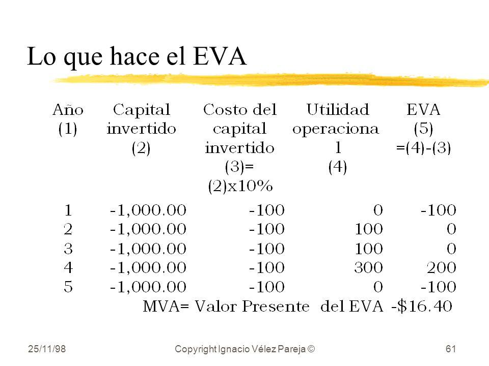 25/11/98Copyright Ignacio Vélez Pareja ©61 Lo que hace el EVA