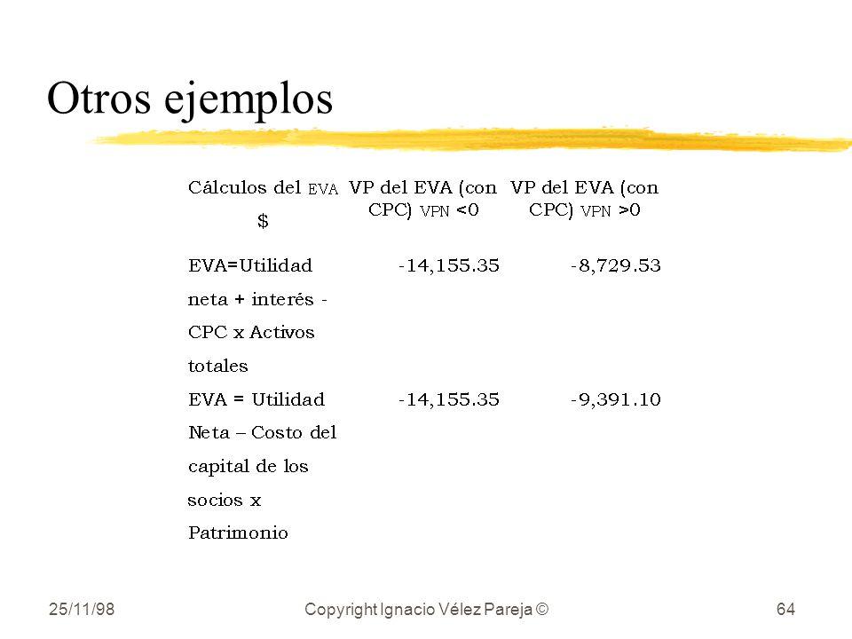 25/11/98Copyright Ignacio Vélez Pareja ©64 Otros ejemplos
