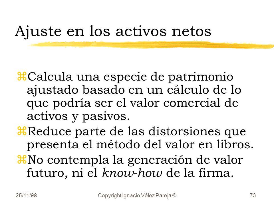 25/11/98Copyright Ignacio Vélez Pareja ©73 Ajuste en los activos netos zCalcula una especie de patrimonio ajustado basado en un cálculo de lo que podr