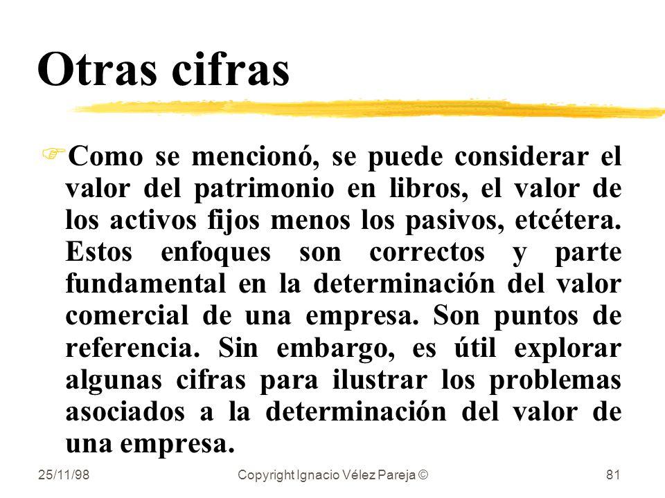 25/11/98Copyright Ignacio Vélez Pareja ©81 Otras cifras FComo se mencionó, se puede considerar el valor del patrimonio en libros, el valor de los activos fijos menos los pasivos, etcétera.