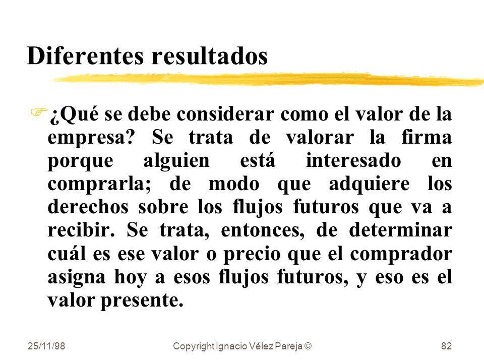 25/11/98Copyright Ignacio Vélez Pareja ©82 Diferentes resultados ¿Qué se debe considerar como el valor de la empresa.