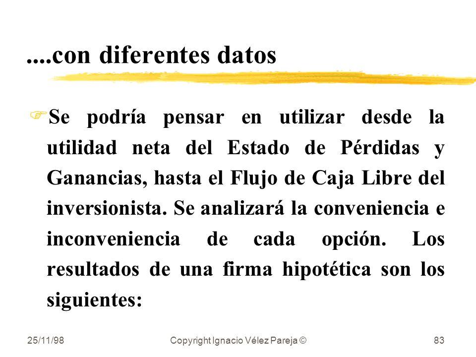 25/11/98Copyright Ignacio Vélez Pareja ©83....con diferentes datos FSe podría pensar en utilizar desde la utilidad neta del Estado de Pérdidas y Ganancias, hasta el Flujo de Caja Libre del inversionista.
