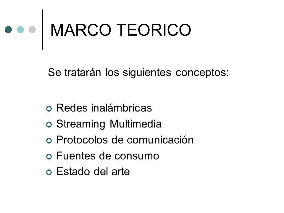 MARCO TEORICO Se tratarán los siguientes conceptos: Redes inalámbricas Streaming Multimedia Protocolos de comunicación Fuentes de consumo Estado del a