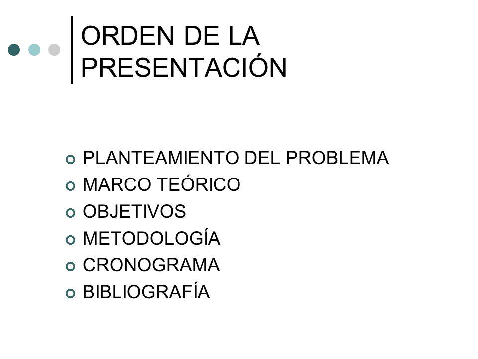ORDEN DE LA PRESENTACIÓN PLANTEAMIENTO DEL PROBLEMA MARCO TEÓRICO OBJETIVOS METODOLOGÍA CRONOGRAMA BIBLIOGRAFÍA