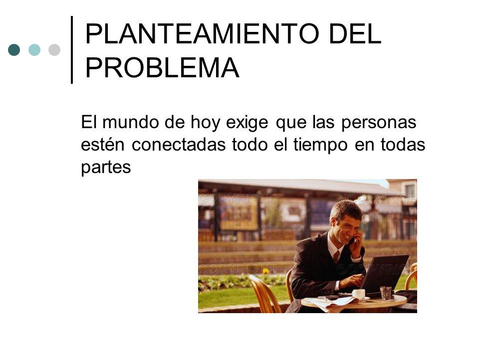 ORDEN DE LA EXPOSICIÓN PLANTEAMIENTO DEL PROBLEMA MARCO TEÓRICO OBJETIVOS METODOLOGÍA CRONOGRAMA BIBLIOGRAFÍA