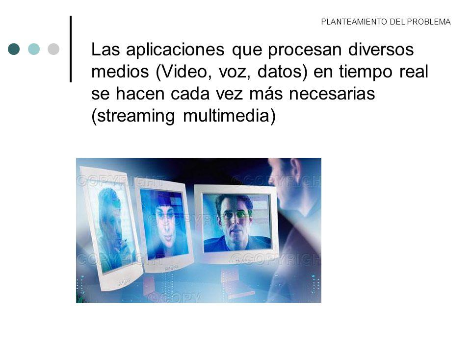 PLANTEAMIENTO DEL PROBLEMA Las aplicaciones que procesan diversos medios (Video, voz, datos) en tiempo real se hacen cada vez más necesarias (streamin