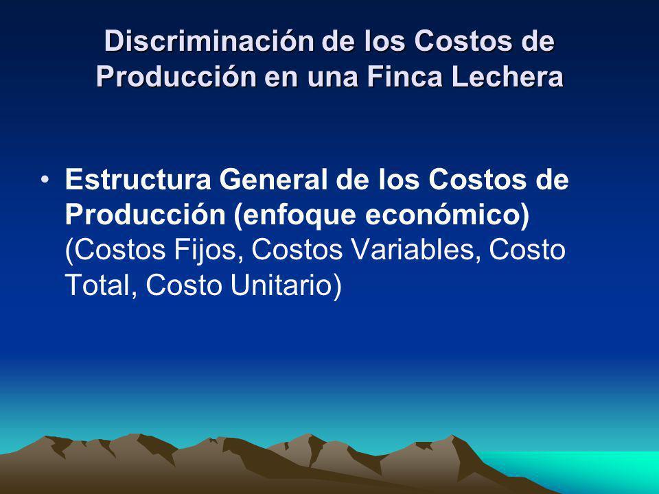 Discriminación de los Costos de Producción en una Finca Lechera Estructura General de los Costos de Producción (enfoque económico) (Costos Fijos, Cost