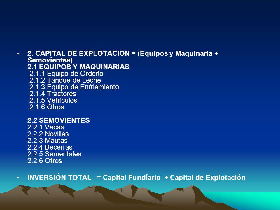 2. CAPITAL DE EXPLOTACION = (Equipos y Maquinaria + Semovientes) 2.1 EQUIPOS Y MAQUINARIAS 2.1.1 Equipo de Ordeño 2.1.2 Tanque de Leche 2.1.3 Equipo d