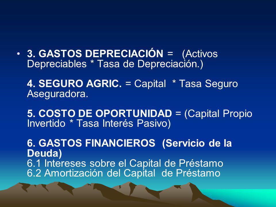 3. GASTOS DEPRECIACIÓN = (Activos Depreciables * Tasa de Depreciación.) 4. SEGURO AGRIC. = Capital * Tasa Seguro Aseguradora. 5. COSTO DE OPORTUNIDAD