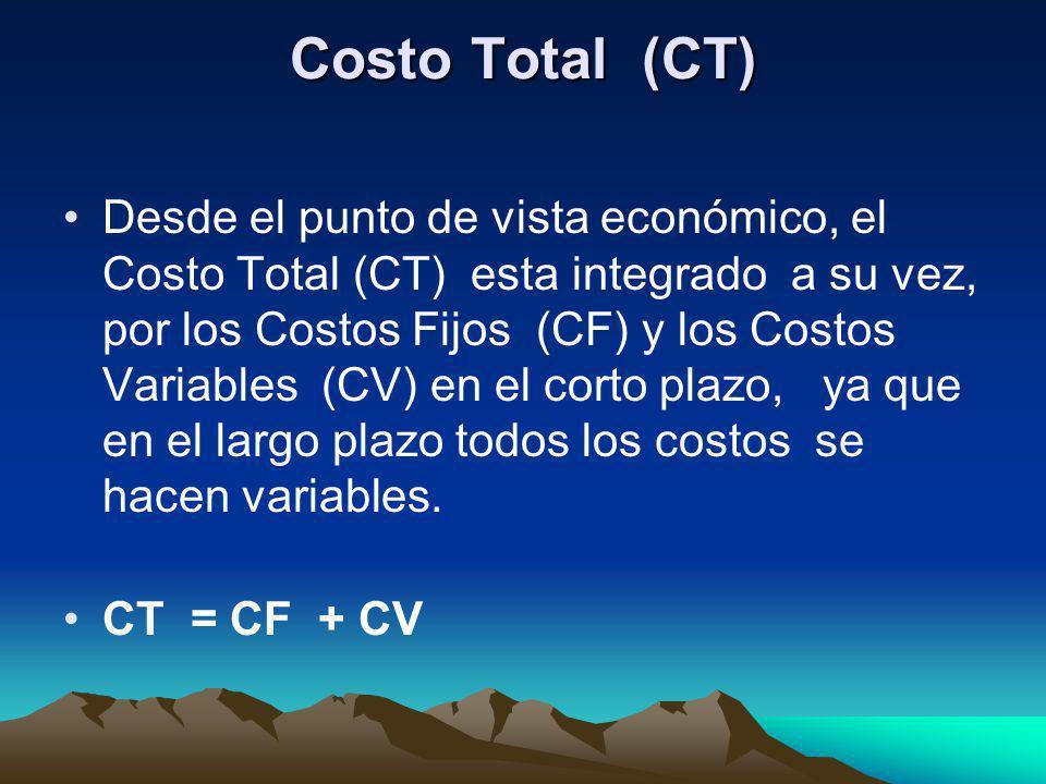 Costo Total (CT) Desde el punto de vista económico, el Costo Total (CT) esta integrado a su vez, por los Costos Fijos (CF) y los Costos Variables (CV)