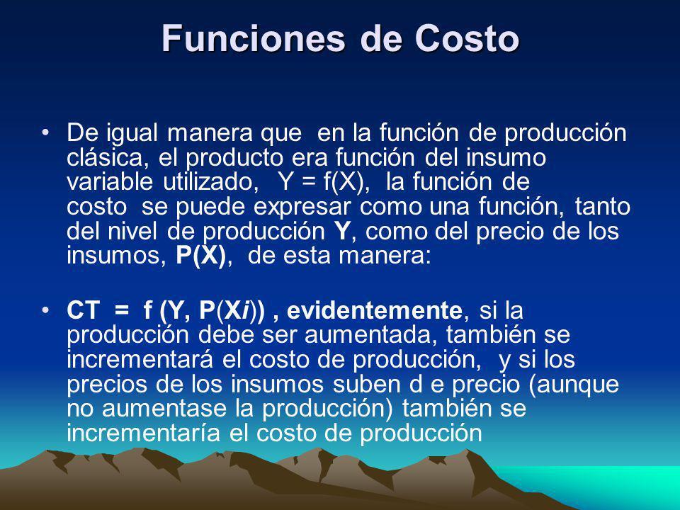Funciones de Costo De igual manera que en la función de producción clásica, el producto era función del insumo variable utilizado, Y = f(X), la funció