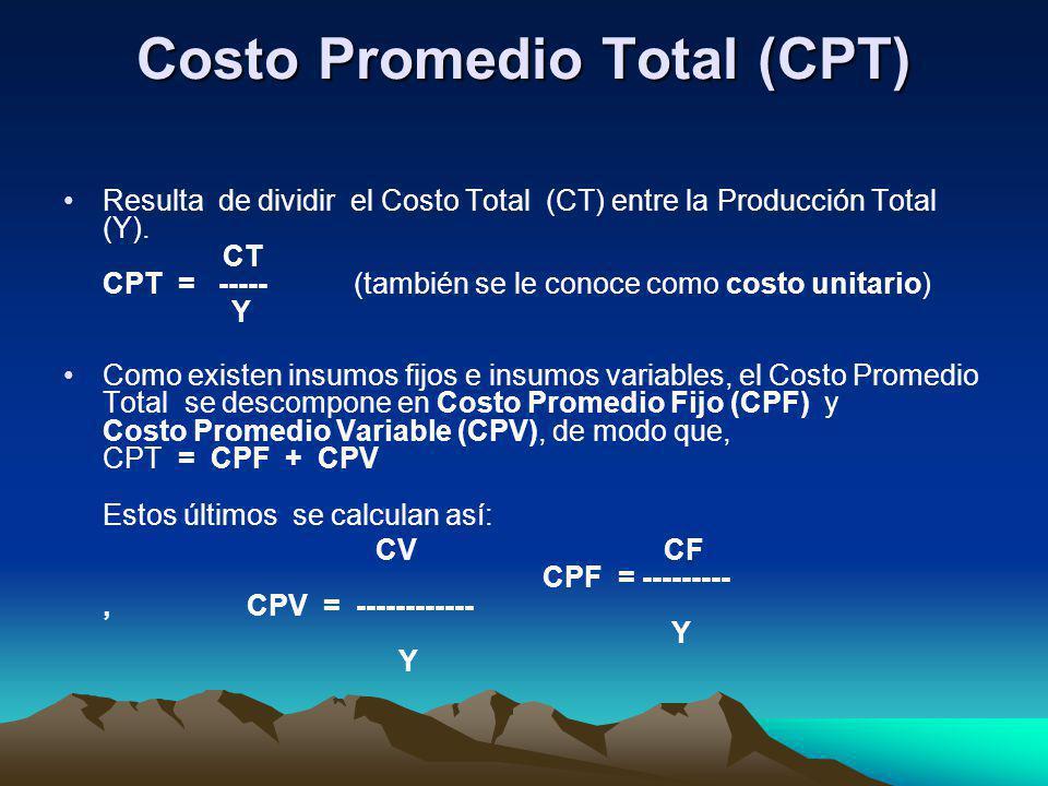 Costo Promedio Total (CPT) Resulta de dividir el Costo Total (CT) entre la Producción Total (Y). CT CPT = ----- (también se le conoce como costo unita