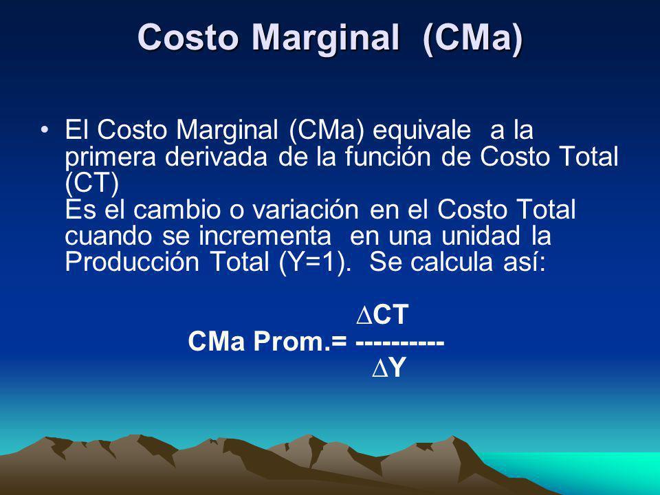 Costo Marginal (CMa) El Costo Marginal (CMa) equivale a la primera derivada de la función de Costo Total (CT) Es el cambio o variación en el Costo Tot