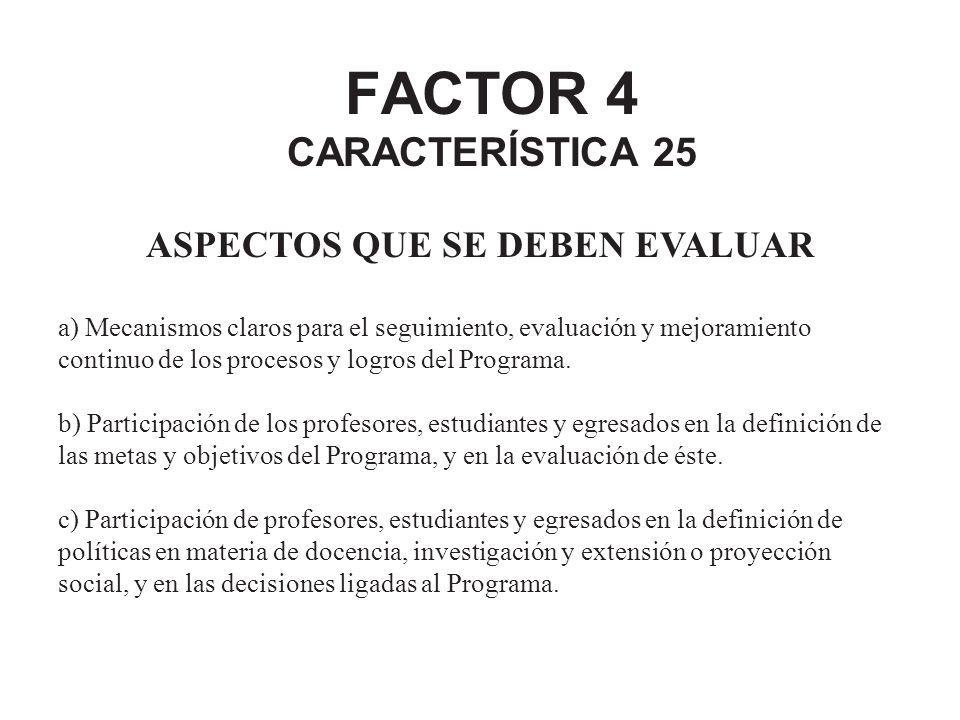 FACTOR 4 CARACTERÍSTICA 25 ASPECTOS QUE SE DEBEN EVALUAR a) Mecanismos claros para el seguimiento, evaluación y mejoramiento continuo de los procesos