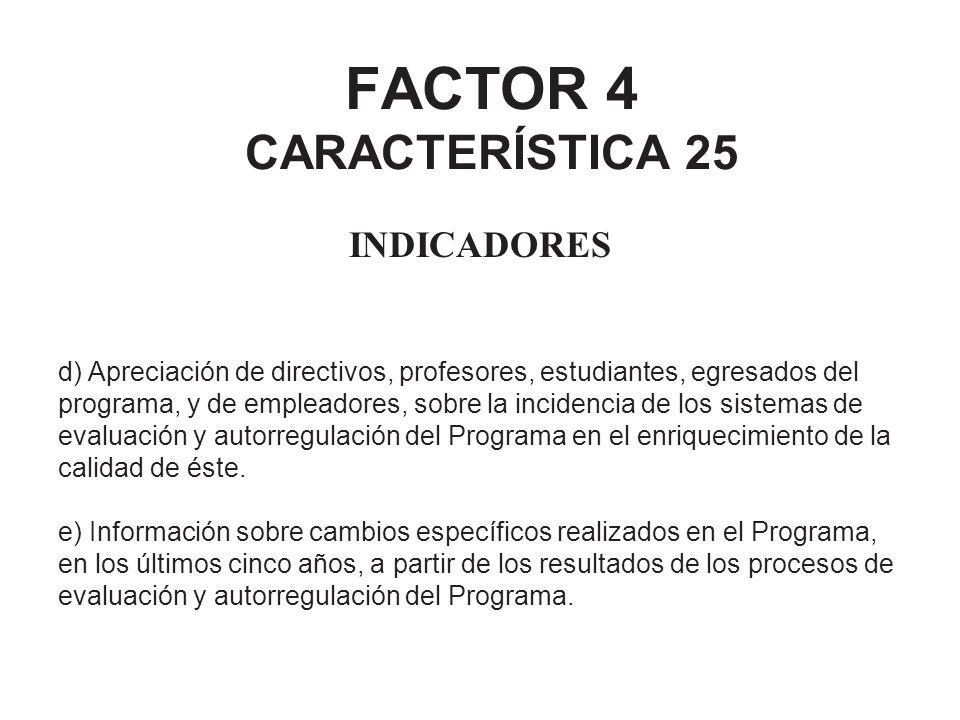 FACTOR 4 CARACTERÍSTICA 25 INDICADORES d) Apreciación de directivos, profesores, estudiantes, egresados del programa, y de empleadores, sobre la incid
