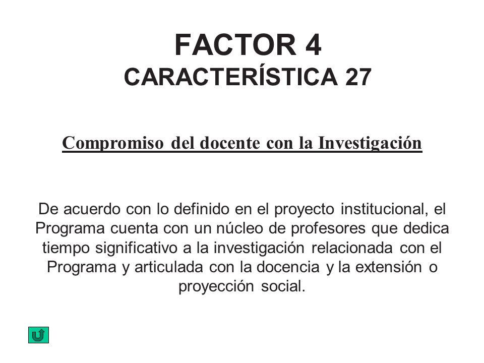 FACTOR 4 CARACTERÍSTICA 27 Compromiso del docente con la Investigación De acuerdo con lo definido en el proyecto institucional, el Programa cuenta con