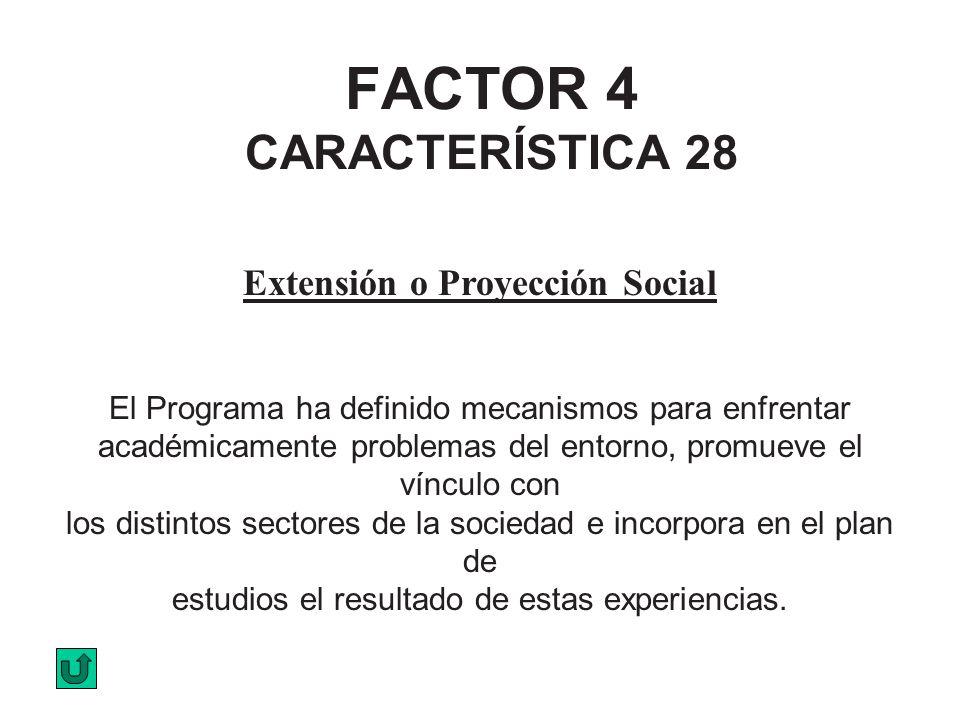 FACTOR 4 CARACTERÍSTICA 28 Extensión o Proyección Social El Programa ha definido mecanismos para enfrentar académicamente problemas del entorno, promu