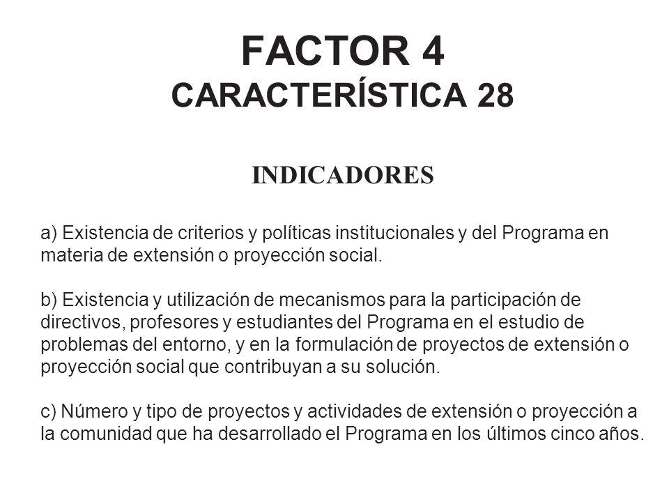 FACTOR 4 CARACTERÍSTICA 28 INDICADORES a) Existencia de criterios y políticas institucionales y del Programa en materia de extensión o proyección soci