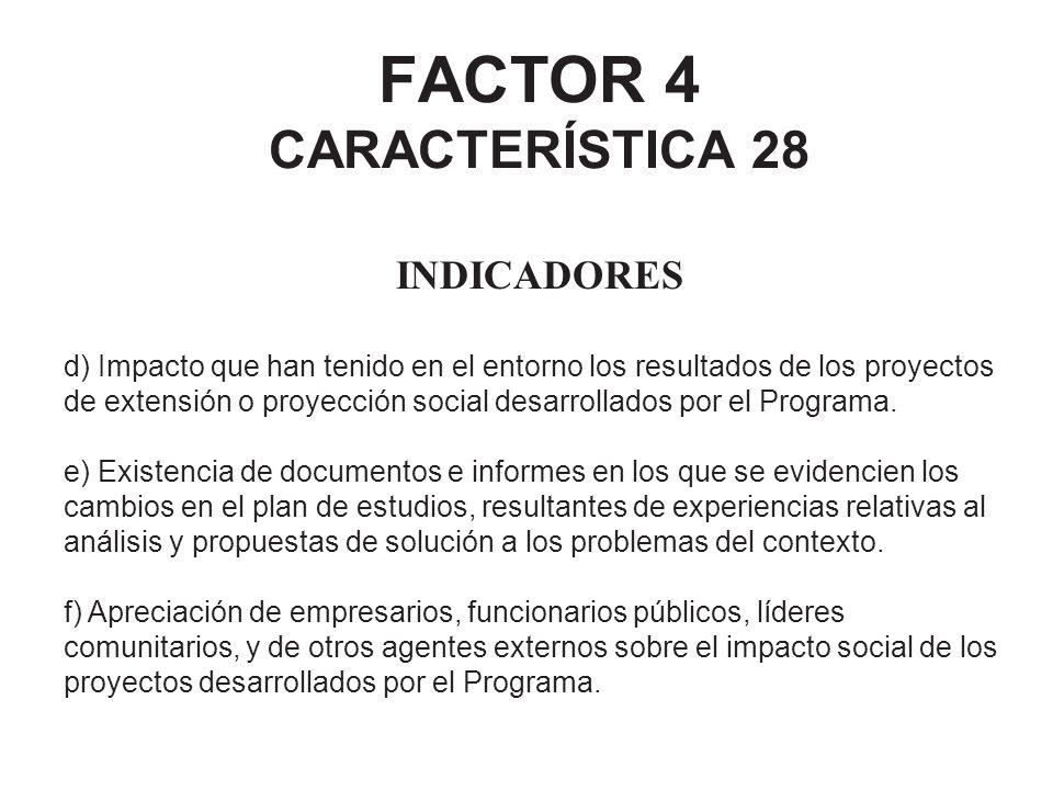 FACTOR 4 CARACTERÍSTICA 28 INDICADORES d) Impacto que han tenido en el entorno los resultados de los proyectos de extensión o proyección social desarr