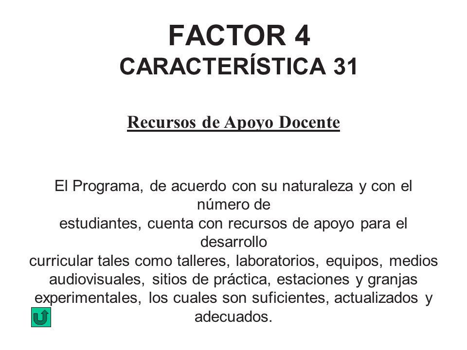 FACTOR 4 CARACTERÍSTICA 31 Recursos de Apoyo Docente El Programa, de acuerdo con su naturaleza y con el número de estudiantes, cuenta con recursos de