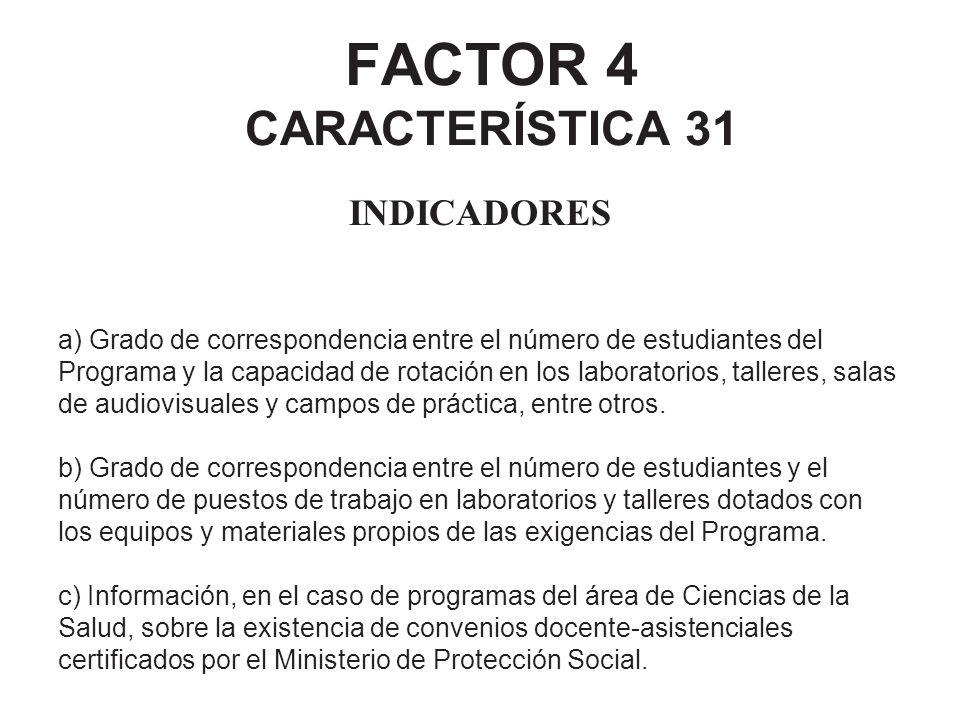 FACTOR 4 CARACTERÍSTICA 31 INDICADORES a) Grado de correspondencia entre el número de estudiantes del Programa y la capacidad de rotación en los labor