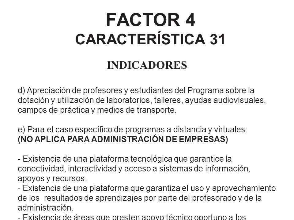FACTOR 4 CARACTERÍSTICA 31 INDICADORES d) Apreciación de profesores y estudiantes del Programa sobre la dotación y utilización de laboratorios, taller