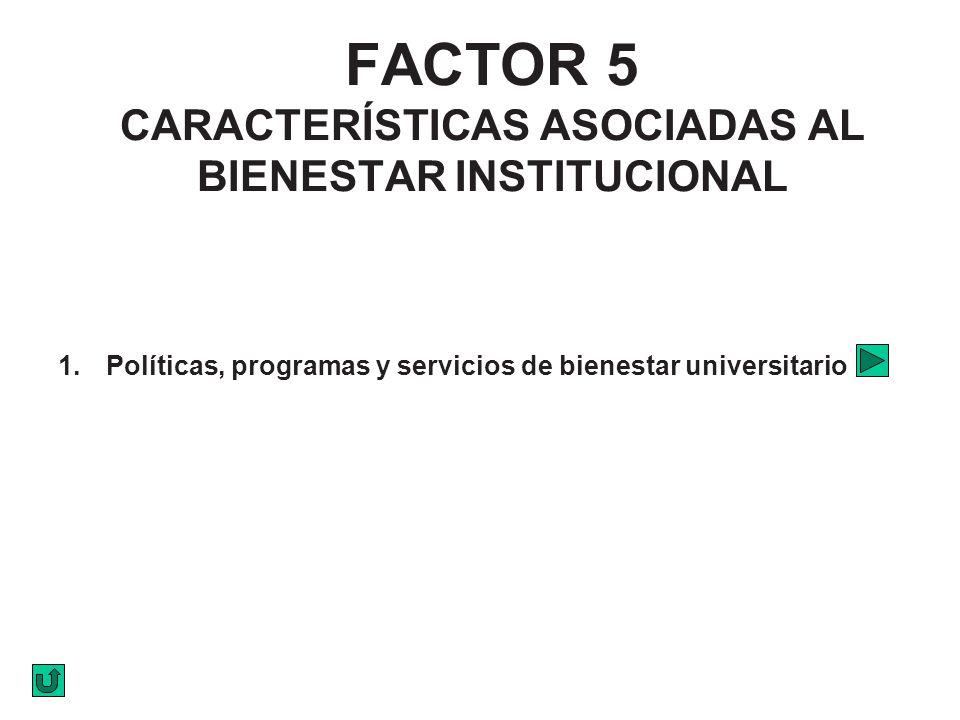 FACTOR 5 CARACTERÍSTICAS ASOCIADAS AL BIENESTAR INSTITUCIONAL 1.Políticas, programas y servicios de bienestar universitario