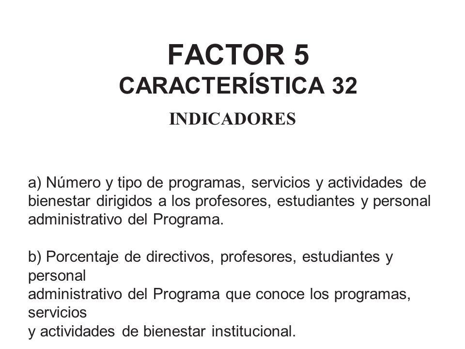 FACTOR 5 CARACTERÍSTICA 32 INDICADORES a) Número y tipo de programas, servicios y actividades de bienestar dirigidos a los profesores, estudiantes y p